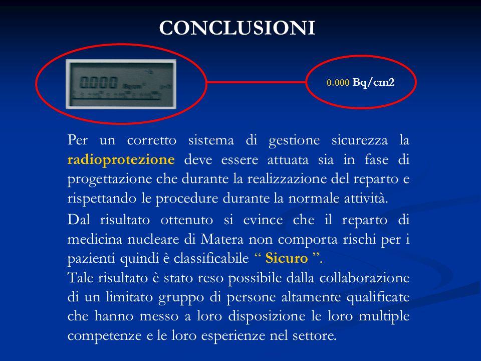CONCLUSIONI 0.000 Bq/cm2 Dal risultato ottenuto si evince che il reparto di medicina nucleare di Matera non comporta rischi per i pazienti quindi è classificabile Sicuro .