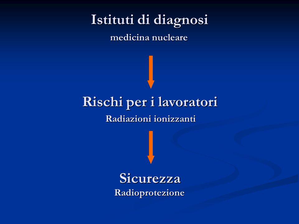 Istituti di diagnosi Rischi per i lavoratori Sicurezza medicina nucleare Radiazioni ionizzanti Radioprotezione