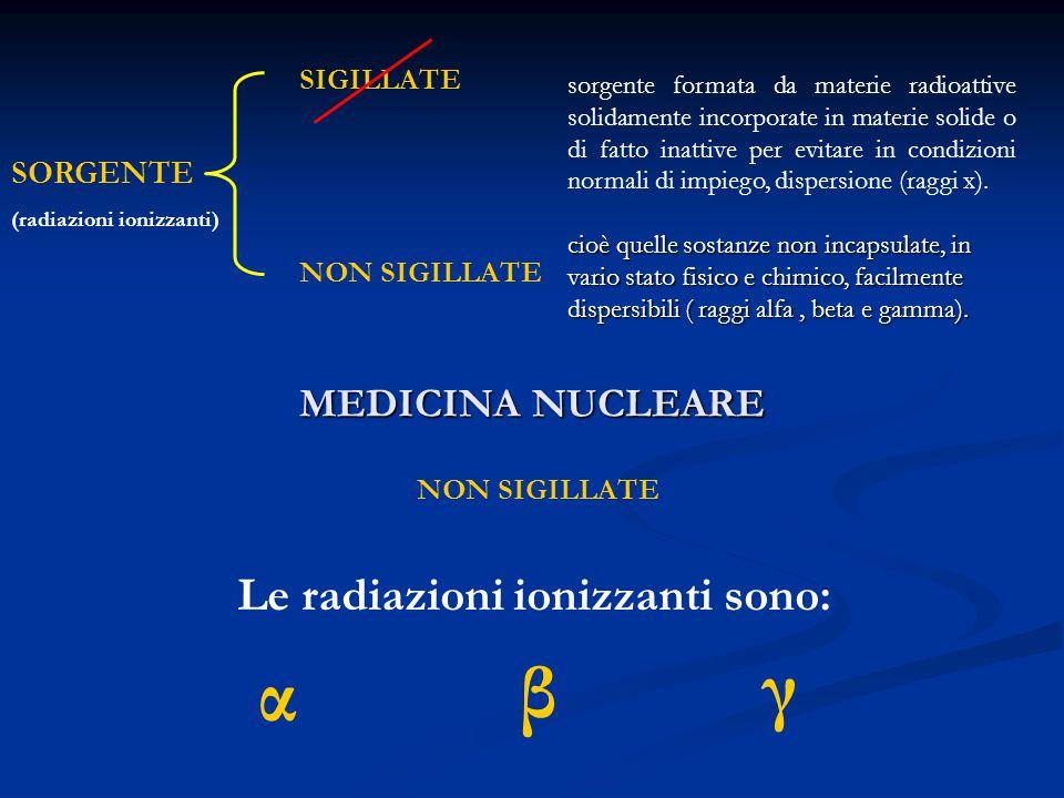 MEDICINA NUCLEARE SORGENTE (radiazioni ionizzanti) SIGILLATE NON SIGILLATE cioè quelle sostanze non incapsulate, in vario stato fisico e chimico, facilmente dispersibili ( raggi alfa, beta e gamma).