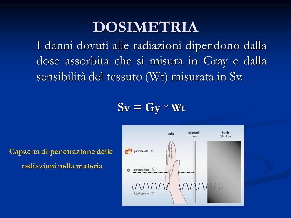 DOSIMETRIA I danni dovuti alle radiazioni dipendono dalla dose assorbita che si misura in Gray e dalla sensibilità del tessuto (Wt) misurata in Sv.