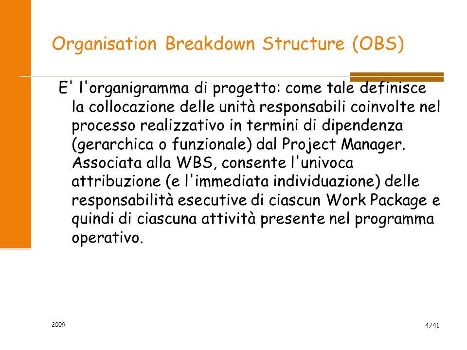 Organisation Breakdown Structure (OBS) E' l'organigramma di progetto: come tale definisce la collocazione delle unità responsabili coinvolte nel proce