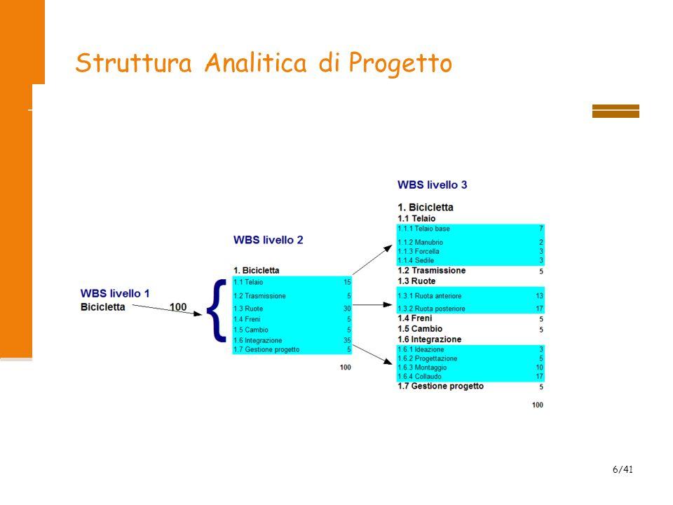 Struttura Analitica di Progetto 2009 6/41