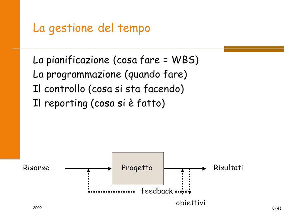 La gestione del tempo La pianificazione (cosa fare = WBS) La programmazione (quando fare) Il controllo (cosa si sta facendo) Il reporting (cosa si è f