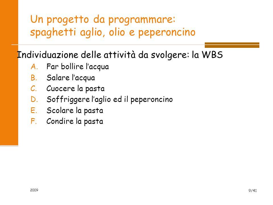 Un progetto da programmare: spaghetti aglio, olio e peperoncino Individuazione delle attività da svolgere: la WBS A.Far bollire l'acqua B.Salare l'acq