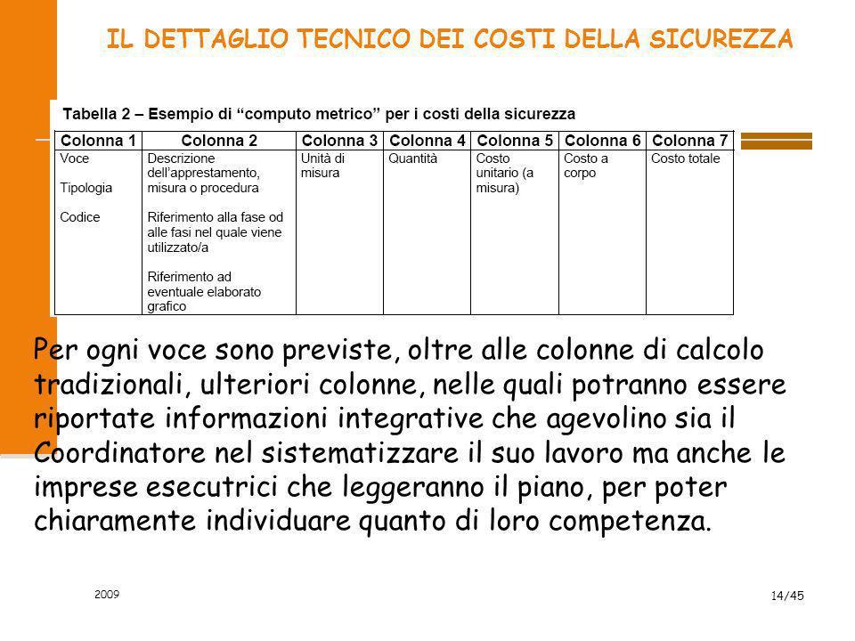 2009 14/45 IL DETTAGLIO TECNICO DEI COSTI DELLA SICUREZZA Per ogni voce sono previste, oltre alle colonne di calcolo tradizionali, ulteriori colonne,
