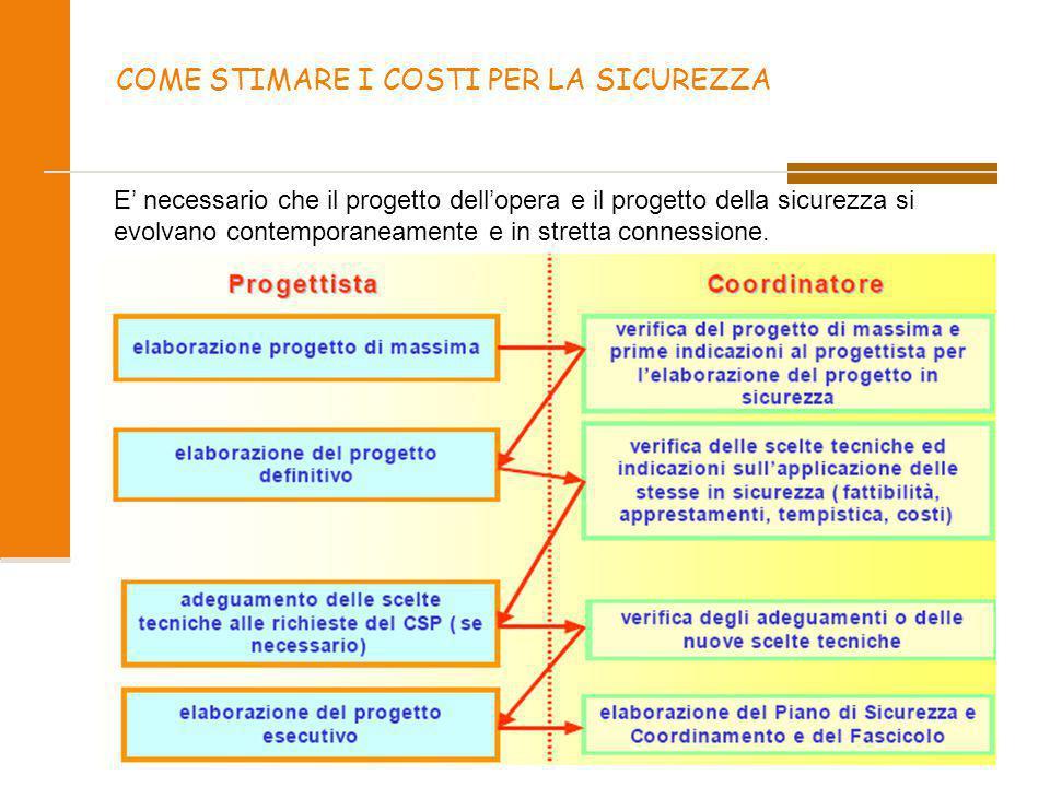 2009 38/45 COME STIMARE I COSTI PER LA SICUREZZA E' necessario che il progetto dell'opera e il progetto della sicurezza si evolvano contemporaneamente