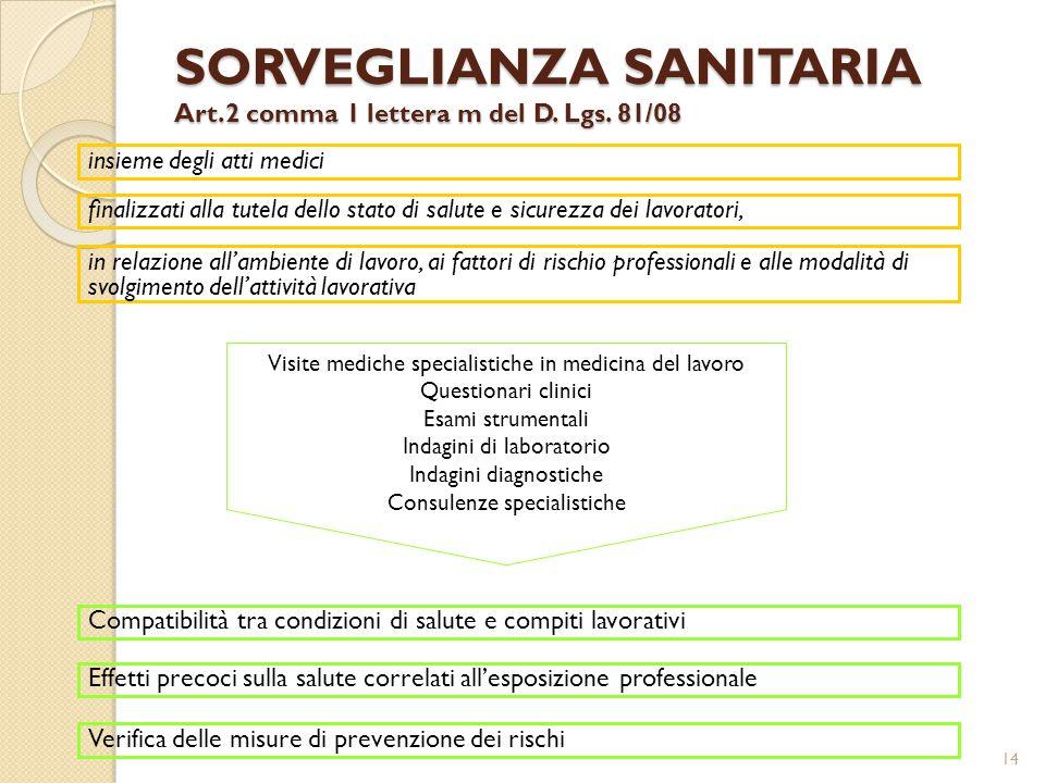 SORVEGLIANZA SANITARIA Art.2 comma 1 lettera m del D.