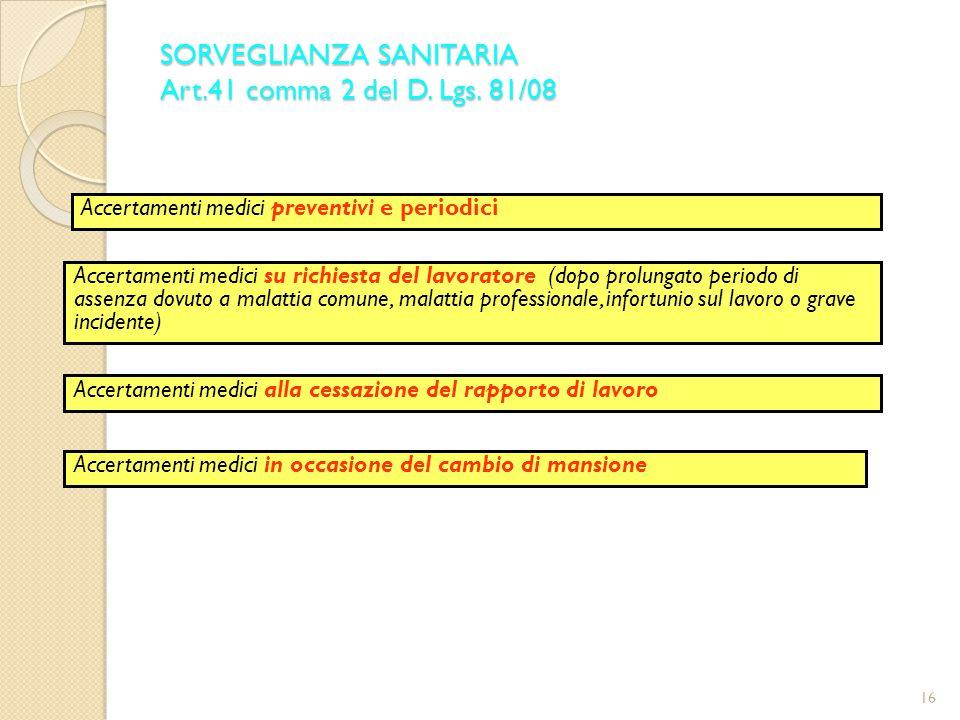 SORVEGLIANZA SANITARIA Art.41 comma 2 del D.Lgs.