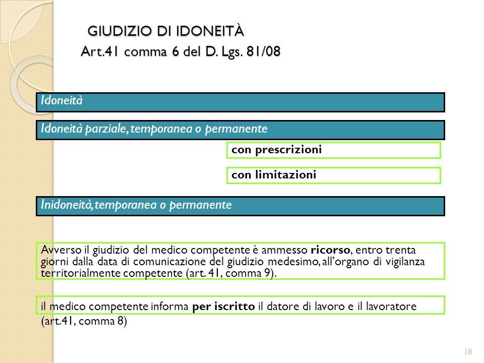 GIUDIZIO DI IDONEITÀ Art.41 comma 6 del D.Lgs. 81/08 GIUDIZIO DI IDONEITÀ Art.41 comma 6 del D.