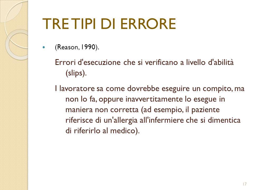 17 TRE TIPI DI ERRORE (Reason, 1990). Errori d'esecuzione che si verificano a livello d'abilità (slips). I lavoratore sa come dovrebbe eseguire un com