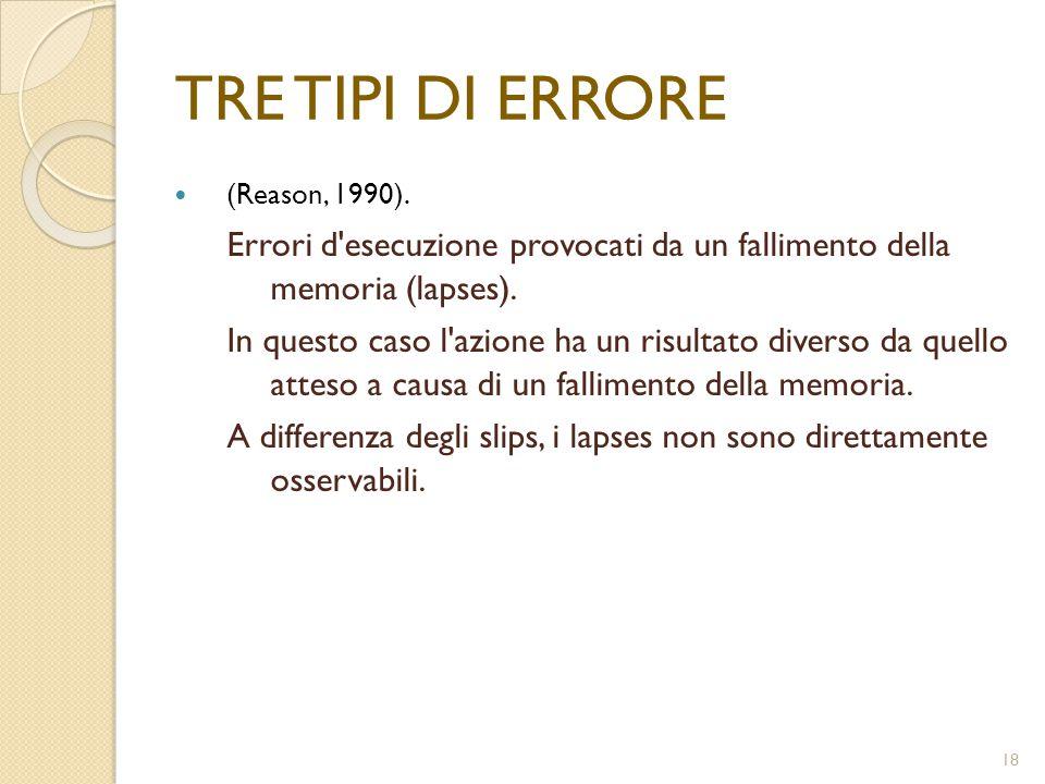 18 TRE TIPI DI ERRORE (Reason, 1990). Errori d'esecuzione provocati da un fallimento della memoria (lapses). In questo caso l'azione ha un risultato d