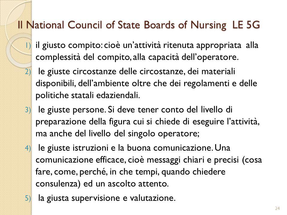 Il National Council of State Boards of Nursing LE 5G 1) il giusto compito: cioè un'attività ritenuta appropriata alla complessità del compito, alla ca