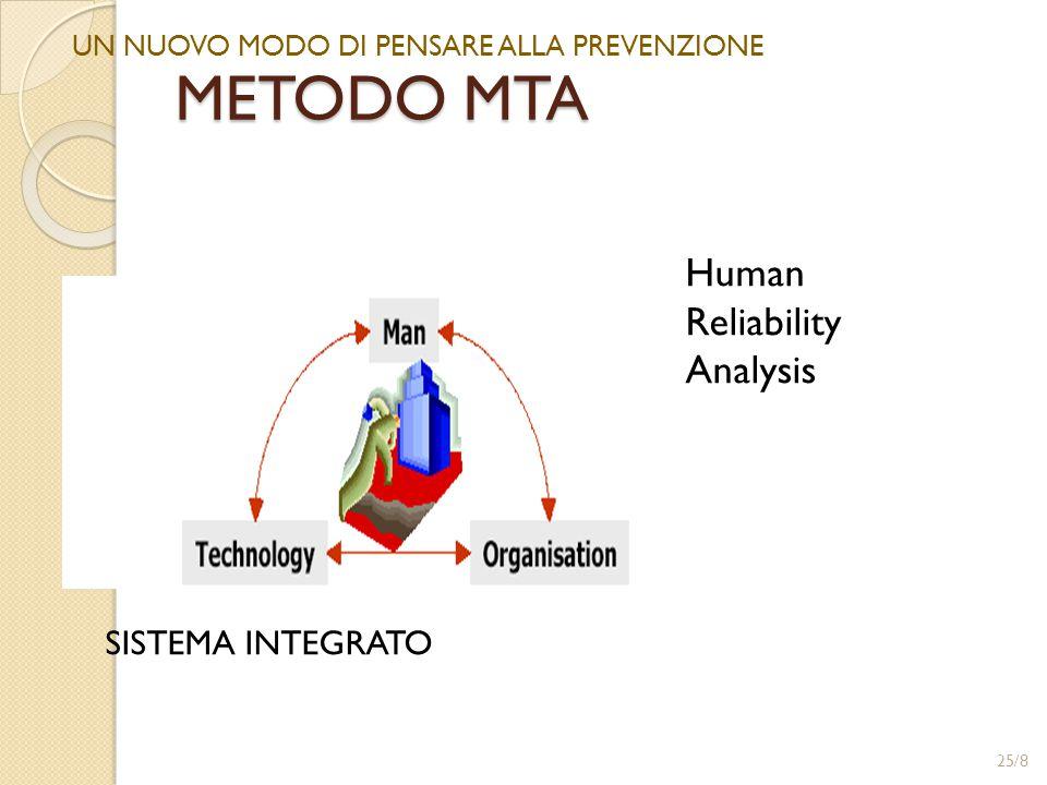 25/8 METODO MTA SISTEMA INTEGRATO UN NUOVO MODO DI PENSARE ALLA PREVENZIONE Human Reliability Analysis