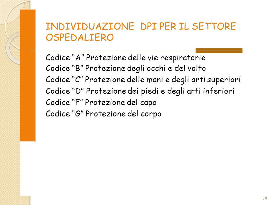 """INDIVIDUAZIONE DPI PER IL SETTORE OSPEDALIERO Codice """"A"""" Protezione delle vie respiratorie Codice """"B"""" Protezione degli occhi e del volto Codice """"C"""" Pr"""