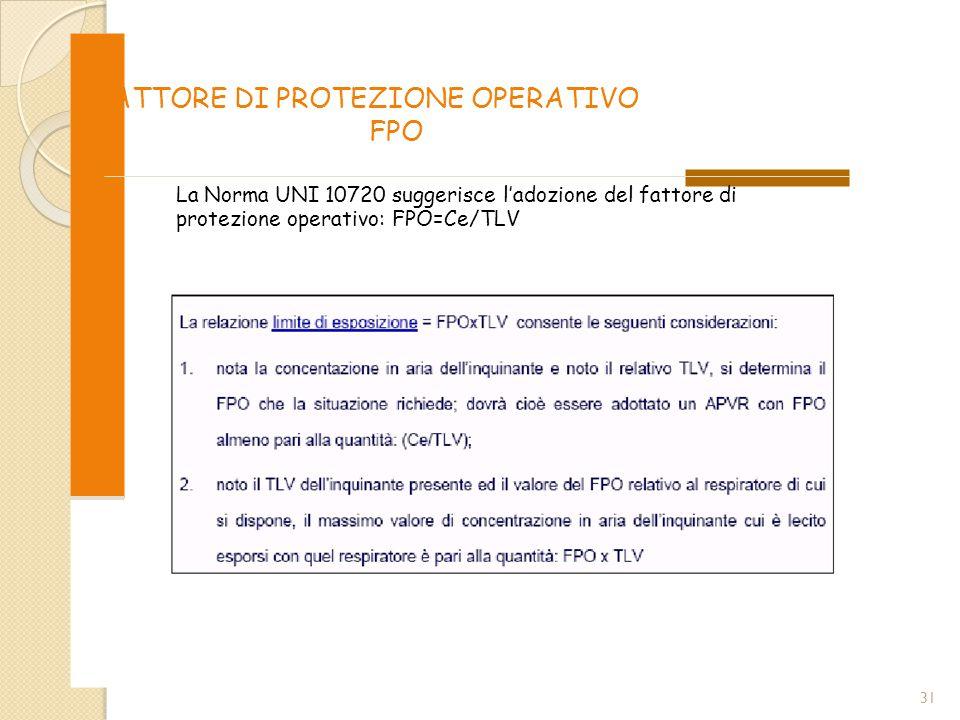 FATTORE DI PROTEZIONE OPERATIVO FPO La Norma UNI 10720 suggerisce l'adozione del fattore di protezione operativo: FPO=Ce/TLV 31