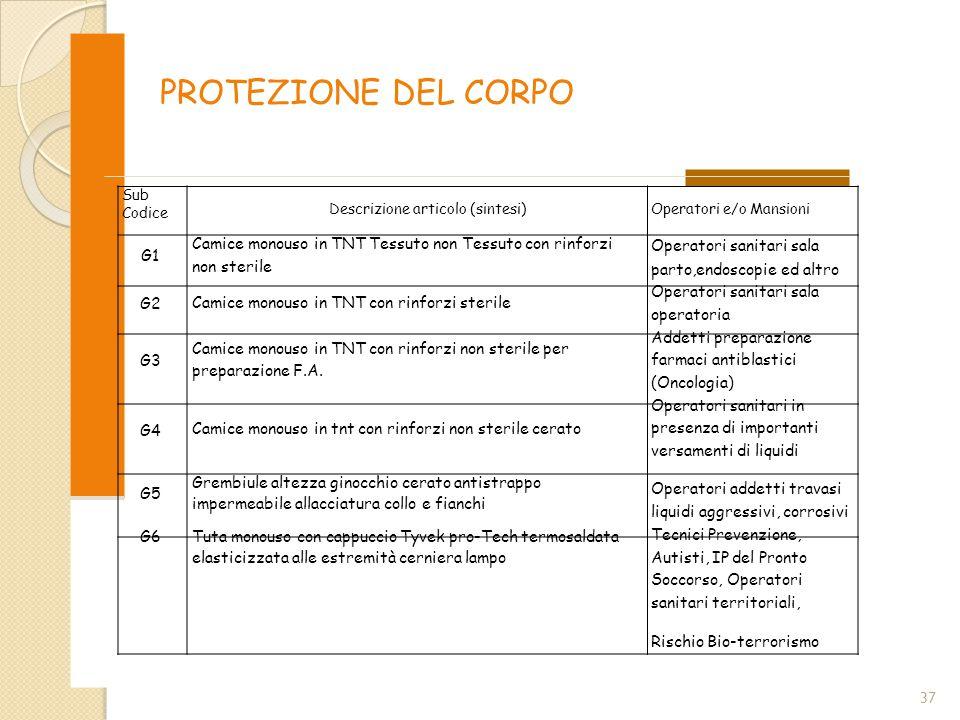 Rischio Bio-terrorismo PROTEZIONE DEL CORPO Descrizione articolo (sintesi) Camice monouso in TNT Tessuto non Tessuto con rinforzi non sterile Camice m