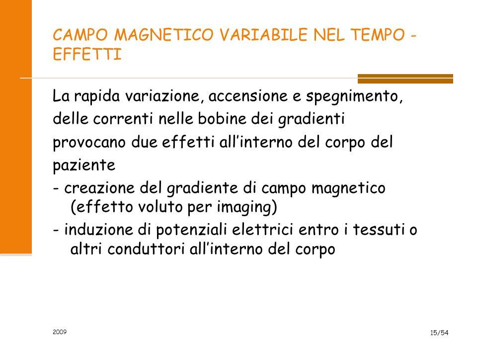 2009 15/54 CAMPO MAGNETICO VARIABILE NEL TEMPO - EFFETTI La rapida variazione, accensione e spegnimento, delle correnti nelle bobine dei gradienti pro