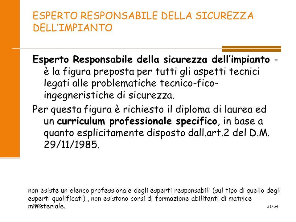 2009 31/54 ESPERTO RESPONSABILE DELLA SICUREZZA DELL'IMPIANTO Esperto Responsabile della sicurezza dell'impianto - è la figura preposta per tutti gli