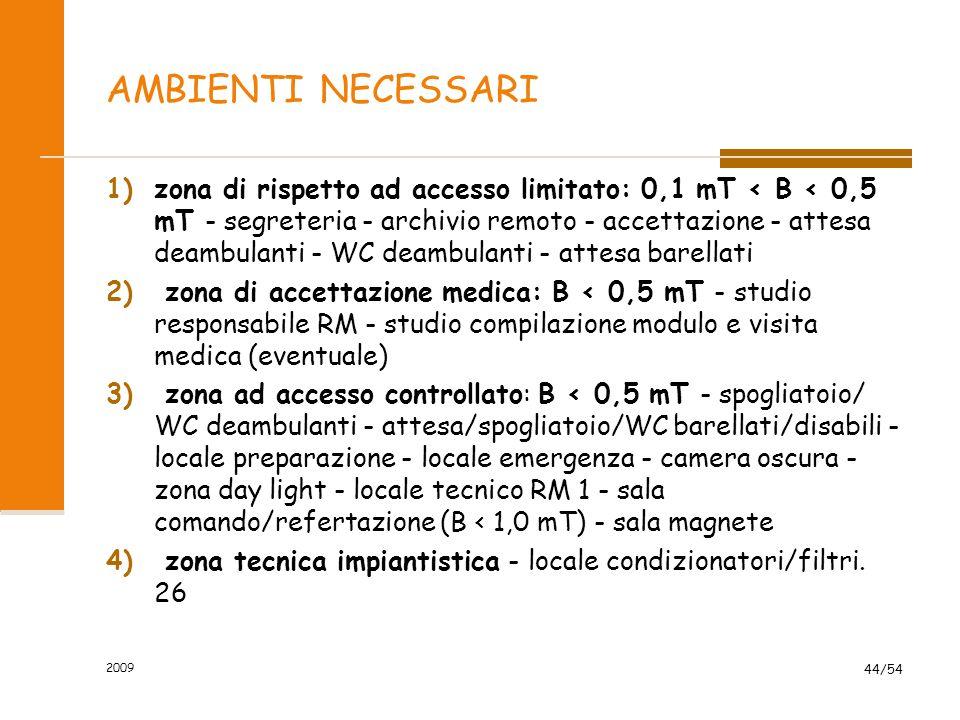 2009 44/54 AMBIENTI NECESSARI 1)zona di rispetto ad accesso limitato: 0,1 mT < B < 0,5 mT - segreteria - archivio remoto - accettazione - attesa deamb