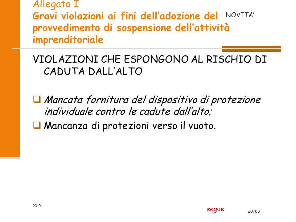 20/88 2010 Allegato I Gravi violazioni ai fini dell'adozione del provvedimento di sospensione dell'attività imprenditoriale VIOLAZIONI CHE ESPONGONO A