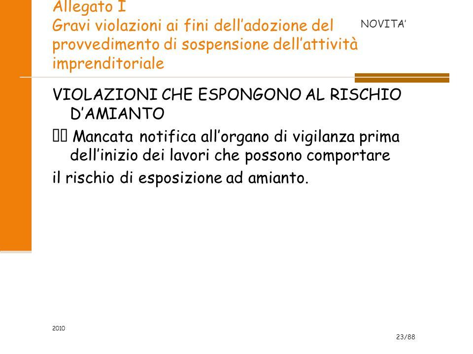23/88 2010 Allegato I Gravi violazioni ai fini dell'adozione del provvedimento di sospensione dell'attività imprenditoriale VIOLAZIONI CHE ESPONGONO A