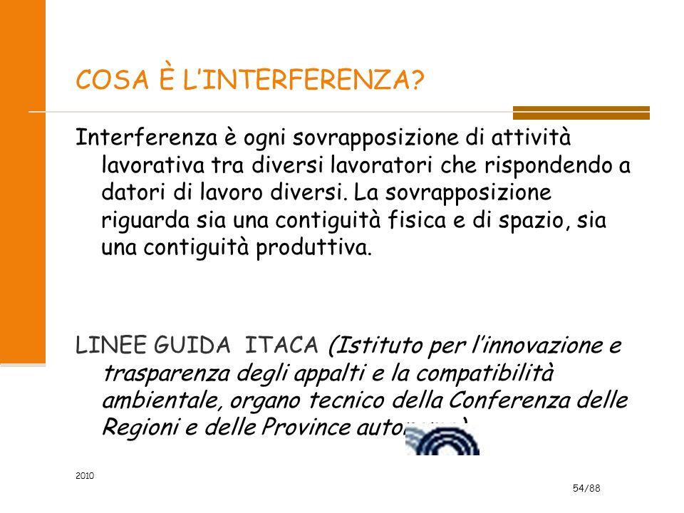 54/88 COSA È L'INTERFERENZA.