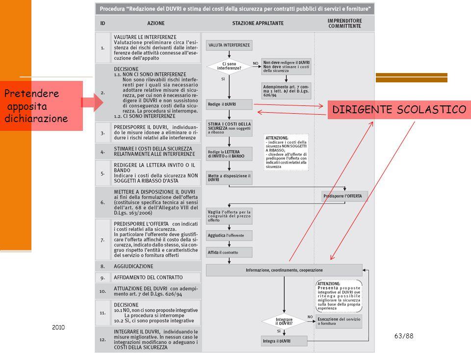 63/88 2010 Pretendere apposita dichiarazione DIRIGENTE SCOLASTICO