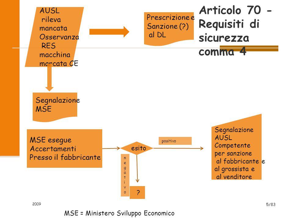 Articolo 70 - Requisiti di sicurezza comma 4 2009 5/83 AUSL rileva mancata Osservanza RES macchina marcata CE Prescrizione e Sanzione (?) al DL Segnal