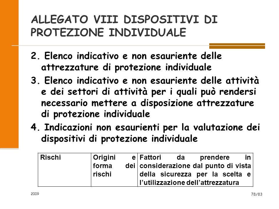 ALLEGATO VIII DISPOSITIVI DI PROTEZIONE INDIVIDUALE 2. Elenco indicativo e non esauriente delle attrezzature di protezione individuale 3. Elenco indic