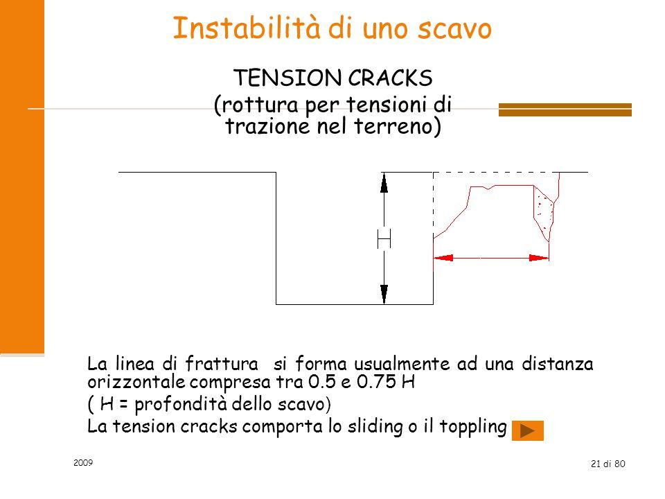 21 di 80 Instabilità di uno scavo TENSION CRACKS (rottura per tensioni di trazione nel terreno) La linea di frattura si forma usualmente ad una distan