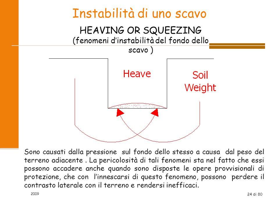 24 di 80 Instabilità di uno scavo HEAVING OR SQUEEZING (fenomeni d'instabilità del fondo dello scavo ) Sono causati dalla pressione sul fondo dello st