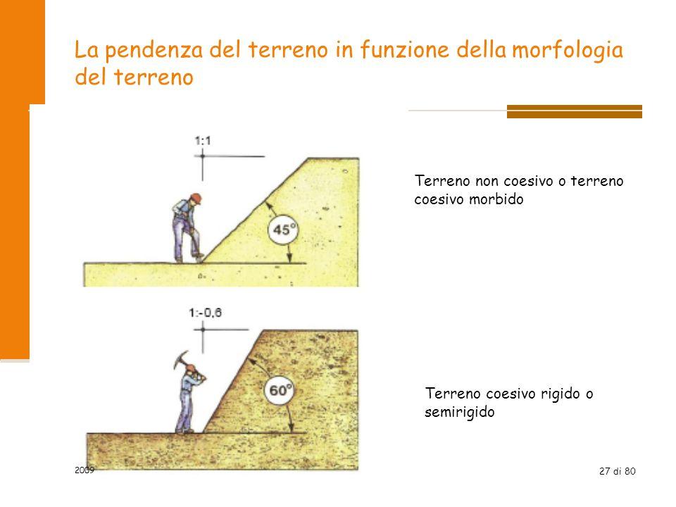 27 di 80 La pendenza del terreno in funzione della morfologia del terreno Terreno non coesivo o terreno coesivo morbido Terreno coesivo rigido o semir