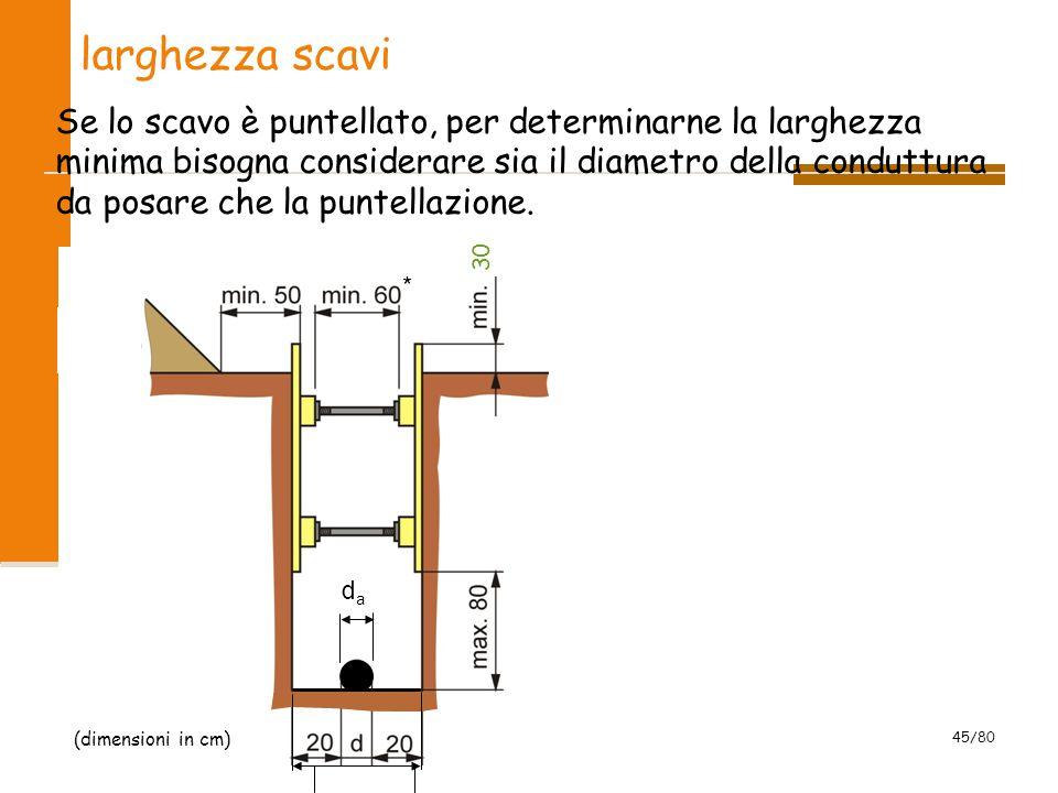 2009 45/80 larghezza scavi Se lo scavo è puntellato, per determinarne la larghezza minima bisogna considerare sia il diametro della conduttura da posa