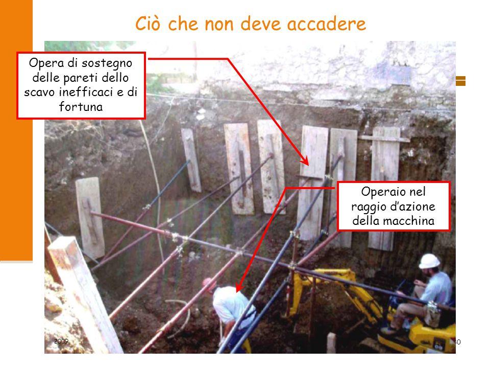 51 di 80 Ciò che non deve accadere Opera di sostegno delle pareti dello scavo inefficaci e di fortuna Operaio nel raggio d'azione della macchina 2009