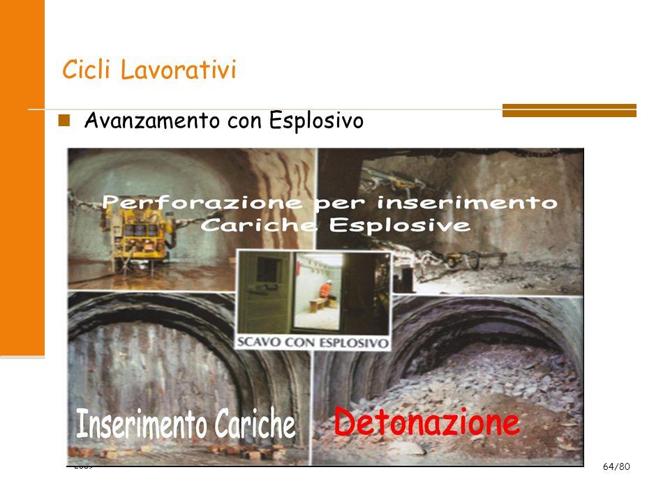 2009 64/80 Cicli Lavorativi Avanzamento con Esplosivo