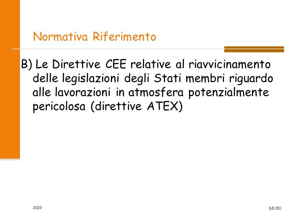 2009 68/80 Normativa Riferimento B) Le Direttive CEE relative al riavvicinamento delle legislazioni degli Stati membri riguardo alle lavorazioni in at
