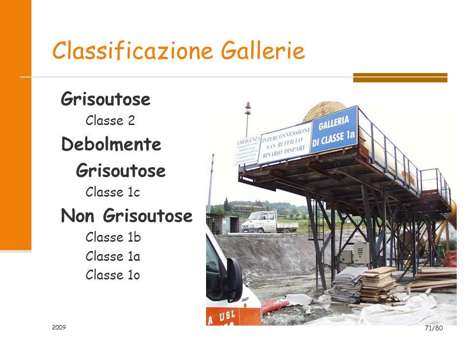 2009 71/80 Classificazione Gallerie Grisoutose Classe 2 Debolmente Grisoutose Classe 1c Non Grisoutose Classe 1b Classe 1a Classe 1o