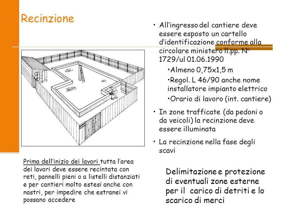 Recinzione Prima dell'inizio dei lavori tutta l'area dei lavori deve essere recintata con reti, pannelli pieni o a listelli distanziati e per cantieri