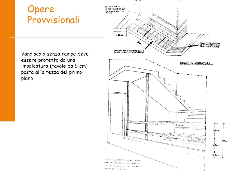 Vano scala senza rampe deve essere protetto da una impalcatura (tavole da 5 cm) posta all'altezza del primo piano Opere Provvisionali