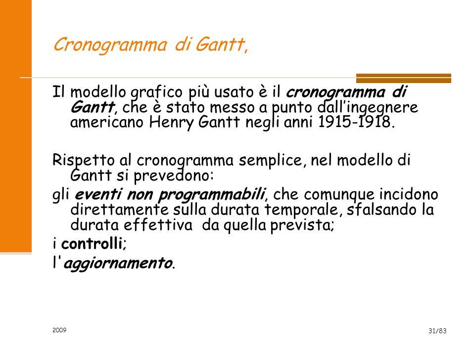 Cronogramma di Gantt, Il modello grafico più usato è il cronogramma di Gantt, che è stato messo a punto dall'ingegnere americano Henry Gantt negli ann