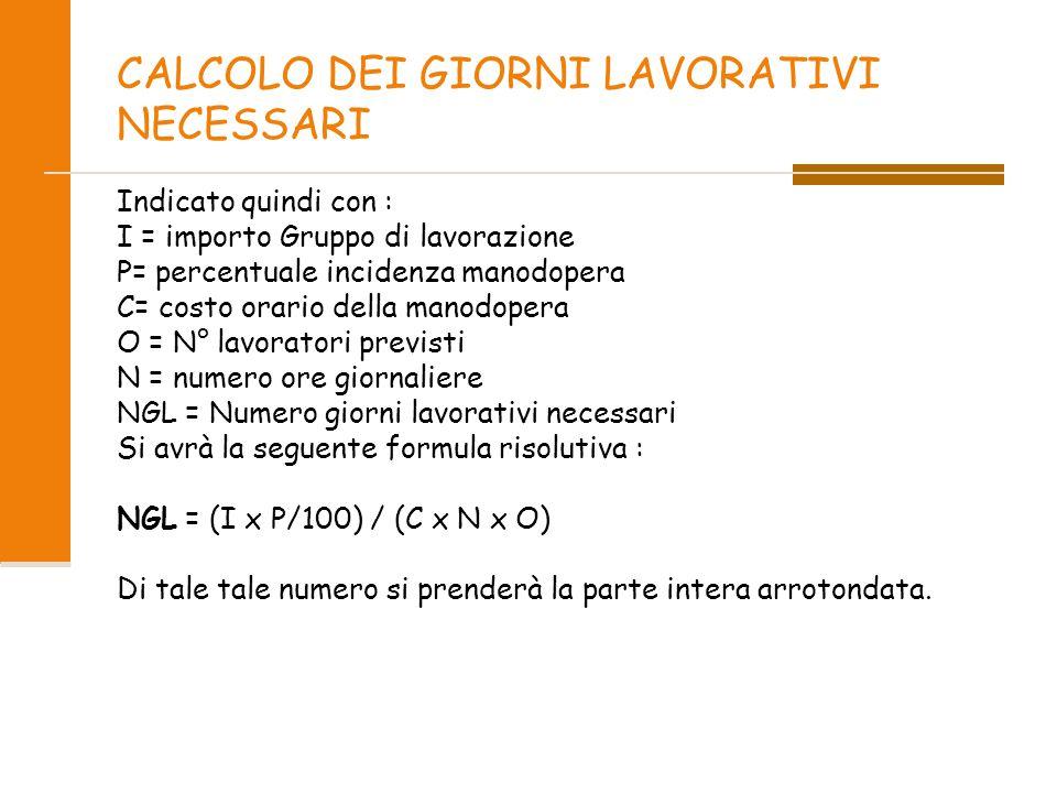 CALCOLO DEI GIORNI LAVORATIVI NECESSARI Indicato quindi con : I = importo Gruppo di lavorazione P= percentuale incidenza manodopera C= costo orario della manodopera O = N° lavoratori previsti N = numero ore giornaliere NGL = Numero giorni lavorativi necessari Si avrà la seguente formula risolutiva : NGL = (I x P/100) / (C x N x O) Di tale tale numero si prenderà la parte intera arrotondata.