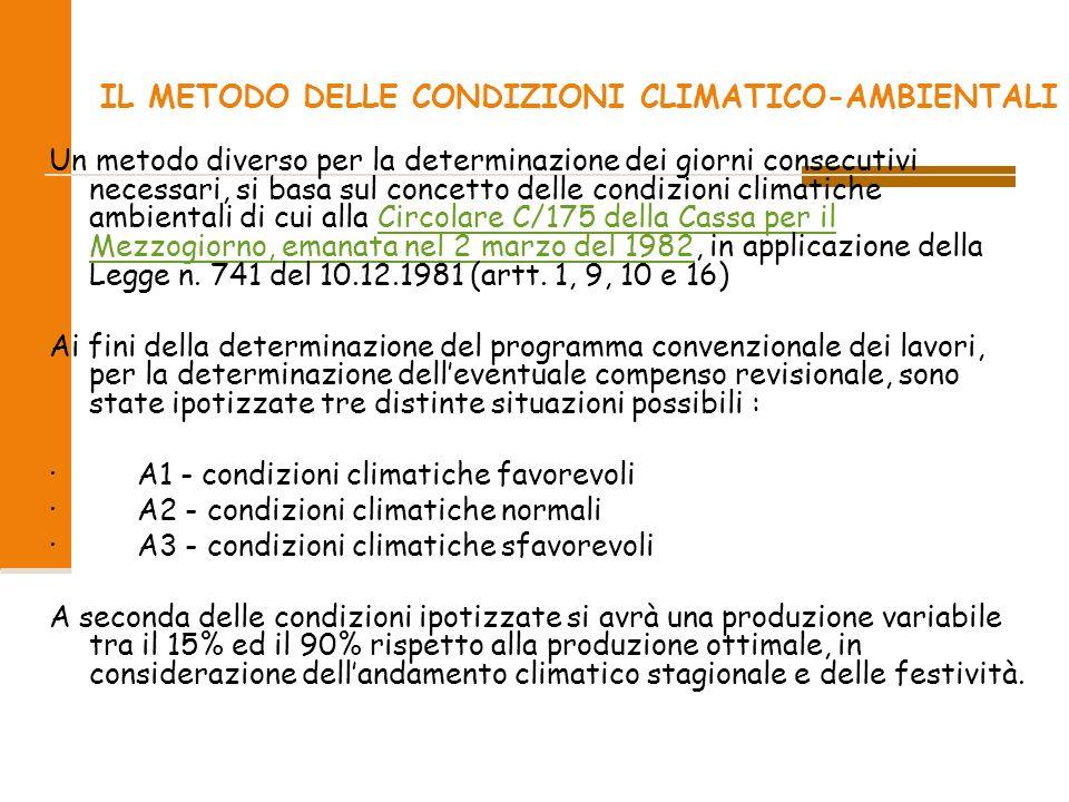 IL METODO DELLE CONDIZIONI CLIMATICO-AMBIENTALI Un metodo diverso per la determinazione dei giorni consecutivi necessari, si basa sul concetto delle condizioni climatiche ambientali di cui alla Circolare C/175 della Cassa per il Mezzogiorno, emanata nel 2 marzo del 1982, in applicazione della Legge n.