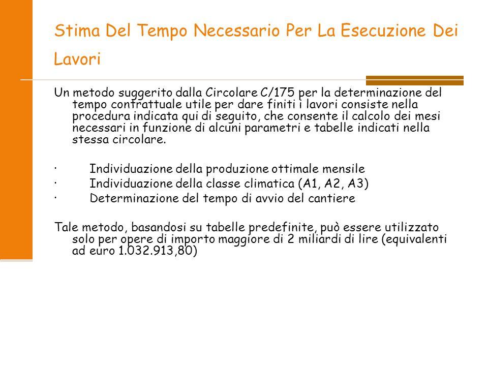 Stima Del Tempo Necessario Per La Esecuzione Dei Lavori Un metodo suggerito dalla Circolare C/175 per la determinazione del tempo contrattuale utile p