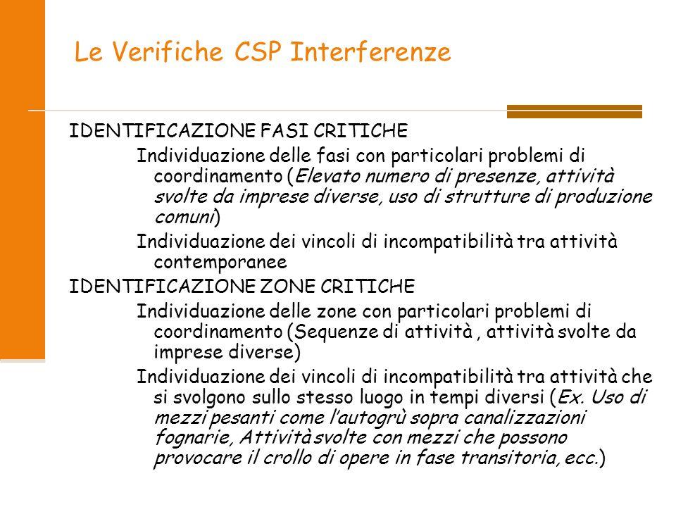 Le Verifiche CSP Interferenze IDENTIFICAZIONE FASI CRITICHE Individuazione delle fasi con particolari problemi di coordinamento (Elevato numero di presenze, attività svolte da imprese diverse, uso di strutture di produzione comuni) Individuazione dei vincoli di incompatibilità tra attività contemporanee IDENTIFICAZIONE ZONE CRITICHE Individuazione delle zone con particolari problemi di coordinamento (Sequenze di attività, attività svolte da imprese diverse) Individuazione dei vincoli di incompatibilità tra attività che si svolgono sullo stesso luogo in tempi diversi (Ex.