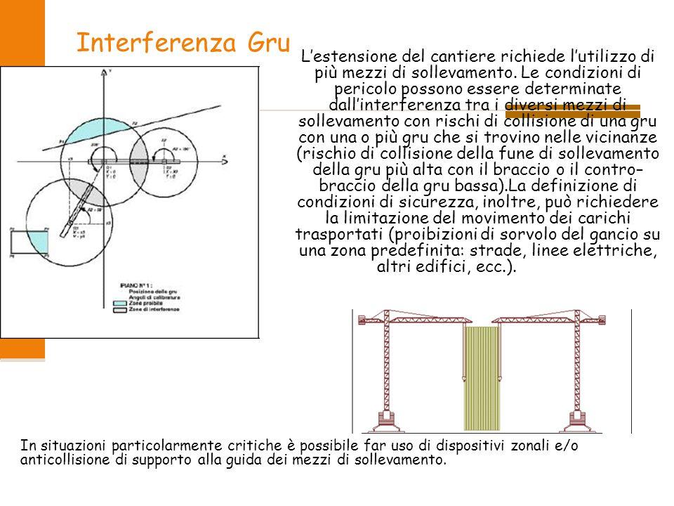Interferenza Gru L'estensione del cantiere richiede l'utilizzo di più mezzi di sollevamento. Le condizioni di pericolo possono essere determinate dall
