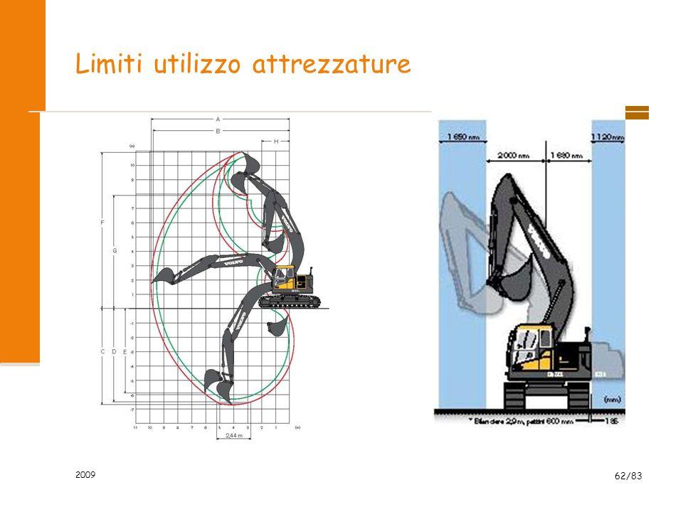 Limiti utilizzo attrezzature 2009 62/83