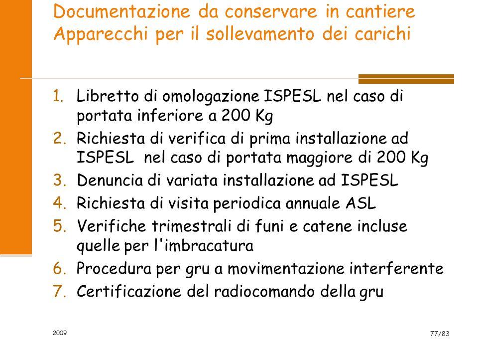 Documentazione da conservare in cantiere Apparecchi per il sollevamento dei carichi 1.Libretto di omologazione ISPESL nel caso di portata inferiore a