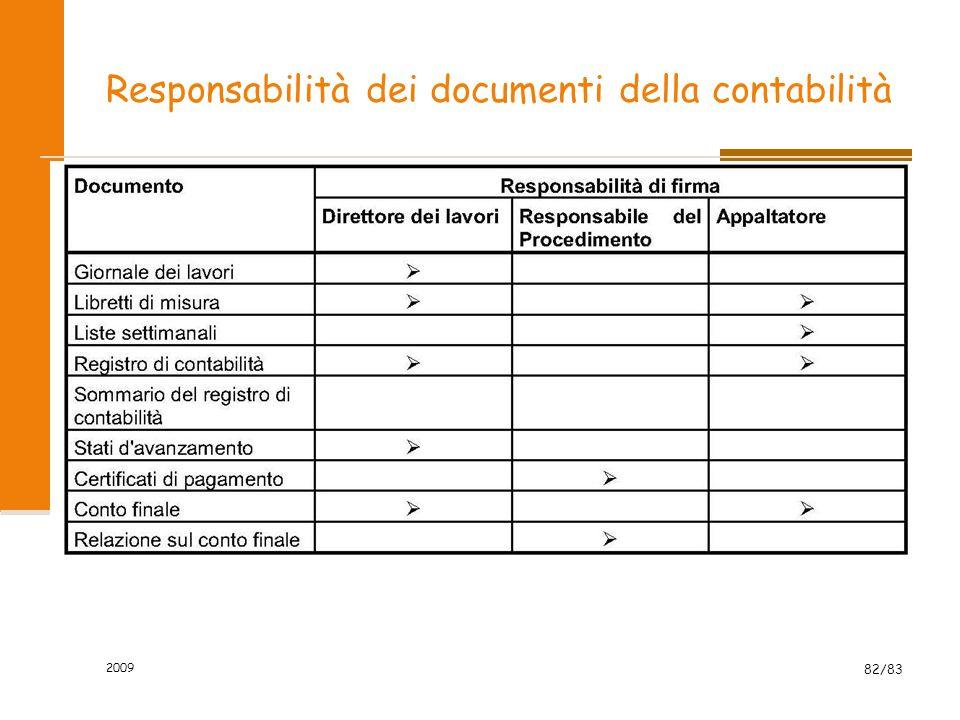 Responsabilità dei documenti della contabilità 2009 82/83