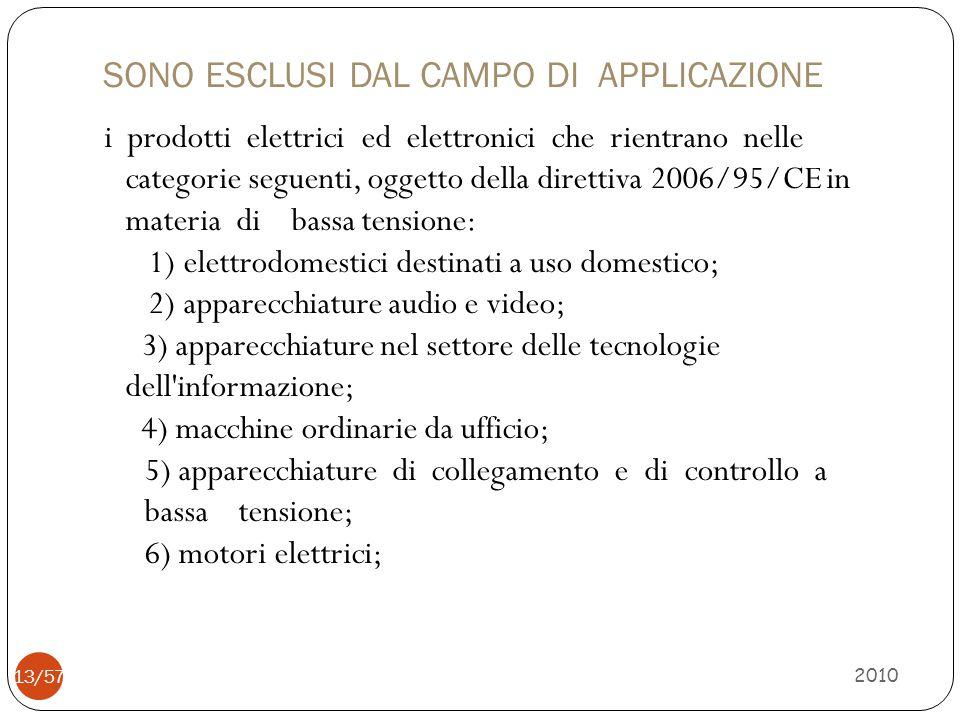 SONO ESCLUSI DAL CAMPO DI APPLICAZIONE i prodotti elettrici ed elettronici che rientrano nelle categorie seguenti, oggetto della direttiva 2006/95/CE