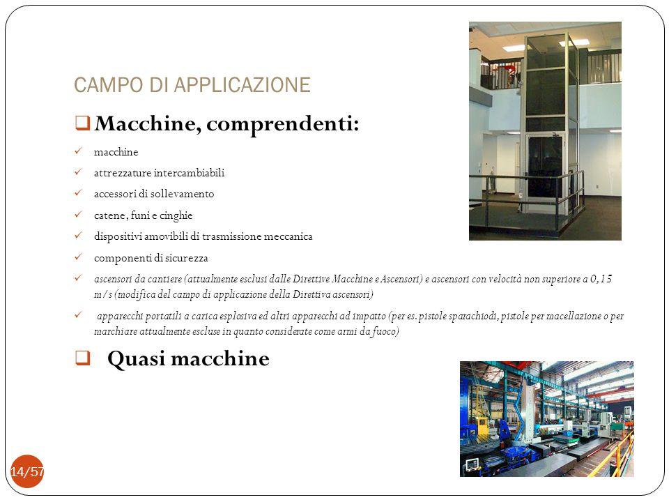CAMPO DI APPLICAZIONE  Macchine, comprendenti: macchine attrezzature intercambiabili accessori di sollevamento catene, funi e cinghie dispositivi amo
